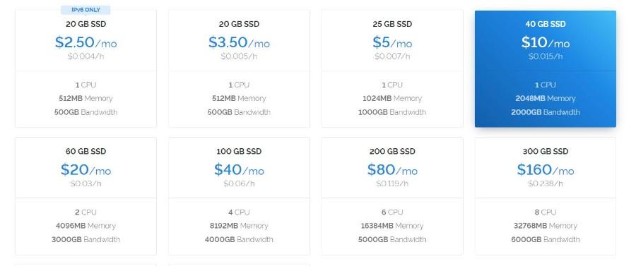 Vultr按量计费,新账号送$25(1年),支持支付宝 最低2.5刀/月 日本/新加坡/美国