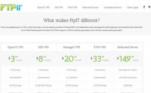 Ftpit – $1.6/月 OpenVZ 2核/512MB/10GB/2TB 纽约
