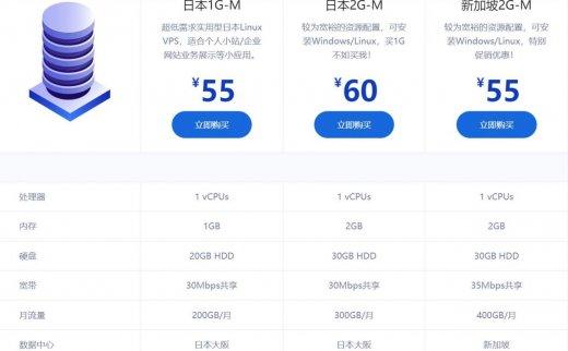 HOSTKVM – 44元/月 KVM 1核 1G 20G 200G 30M 日本