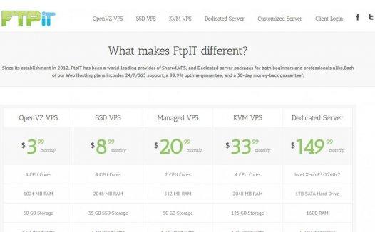 Ftpit – 美国OVZ 7折促销 1.39刀/月起 两机房可选