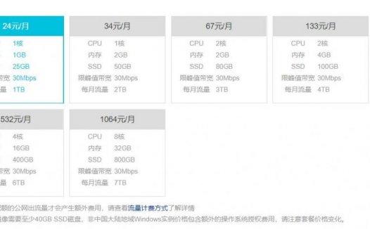 阿里云 – 香港轻应用服务器 24元/月 1C/1G/25G/1T流量/30M宽带