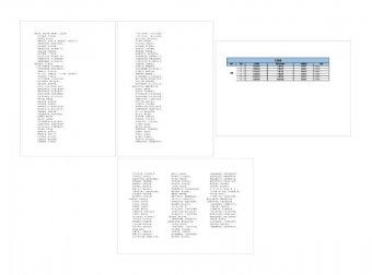 如何将横向页面插入纵向Word的文档中